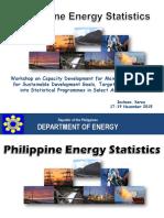 Nov2015 Phil Energy Stat