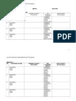 Apa Management Form