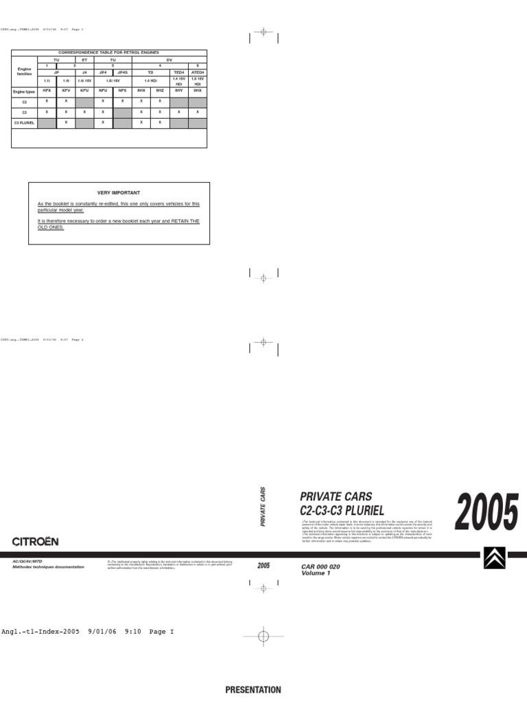 Citroën c3 2005 manual | Diesel Engine | Transmission (Mechanics)