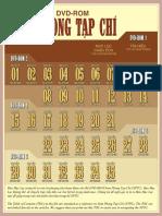 Mục Lục Bộ DVD Rom Nam Phong Tạp Chí