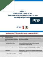 Integrasi KLHS