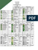 BSA111 Flowchart Highlighted