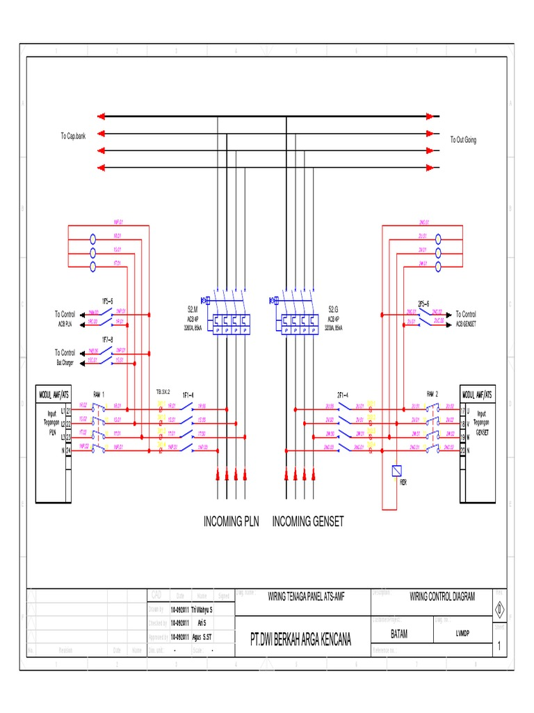 Wiring Panel Ats Amf Diagram Schema Img Electric Diagrams Source Generator Transfer Switch Of