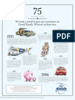 75th Anniversary Ad