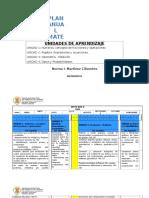 Unidades de Aprendizaje (2)
