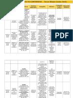 Plan 6to Grado - Bloque 3 Dosificación (2015-2016)
