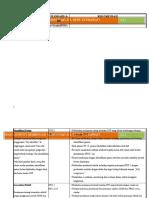 NEW+hasil+survey+bimbingan+rs+fatmawati(2).docwati(2)