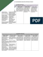 Competencias y Capacidades Del Área Educación Para El Trabajo