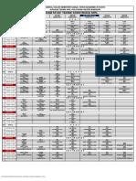 05-JADKUL M5 (12-16 OKTOBER 2015)