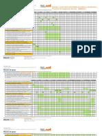 carta de gantt de las 8 estrategias del PIE.pdf