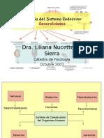 Medicina - Fisiologia. Sistema Endocrino Adaptación 2007