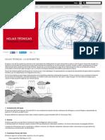 Hojas técnicas - La sicrometría | S&P Sistemas de Ventilación