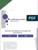 Comparación test TAT - TRO