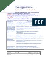 Course 228 File