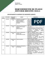 Cuadro de Requerimientos de Plazas 2016-1