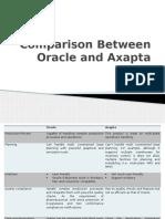 Project ERP Evaluation Comparison