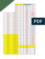 NLD 11C Termainations Details