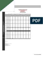 6607 - Tabela Campanha Cdc Nissan March 1.0 0km 16-16_pf_rede