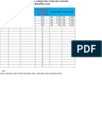 Aplikasi Stok Barang Rumus Excel (Revisi)