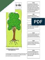 Tarjeta de Instrucciones de Tree of Life