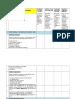 238628041 Strategic Procurement Plan Template