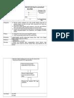 9.2.2 Ep 4 Spo Prosedur Penyusunan Layanan Klinis