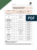 Fechas Confirmadas Primeros Parciales Intensivo 2016