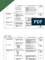 ICTL FORM ONE YEARLY PLAN (Rancangan Tahunan ICTL Ting. 1)
