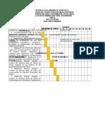Diagrama de Gantt. Cronograma de Actividades