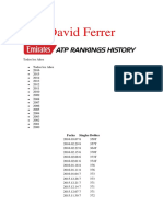 RANKING Del ATP de David Ferrer Por Claudio Carrasco