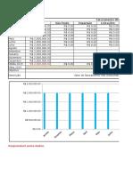 Indicadores de Desempenho Dos Processos - Grunox