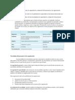 Administración del proceso de capacitación en la organización