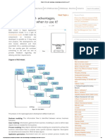 What is RAD model- advantages, disadvantages and when to use it_.pdf