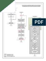 Diagramas de Flujo Ag