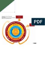 Vertaling van het DCC Lifecycle Model v3