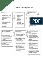 KSI Road Map_Prof.sudarto