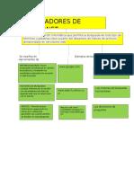 Tabla Comparativa de Web