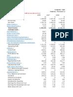 Dabur Financials (1)