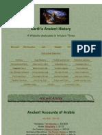 Earth History Arabia