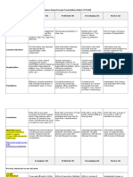 Evidence-Based Group Presentation Rubric (1)