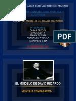 El Modelo de David Ricardo