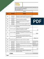 Copia de P1PLAOP003 V02 Plan de Control de Calidad de Concreto 2016
