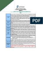 02. Formulario D1-SETENA-PH Consuelo