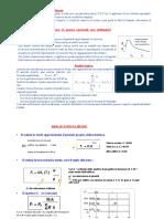 Appunti NTC 2008 - Metodi Analisi Sismica