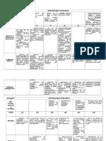 DOSIFICACION MATEMATICAS 13-14.doc