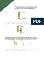 Dioda 4 Lapis - Gambaran Umum