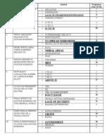 Assessment Table