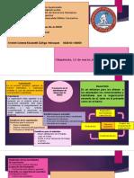 infografia clase 3 y 4