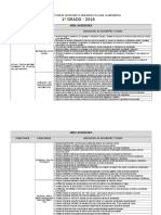 Matriz Competencias Capacidades e Indicadores Del Area de Matemática-2016