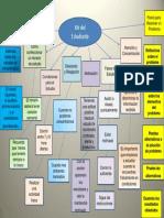 Kit del Estudiante 2.pdf